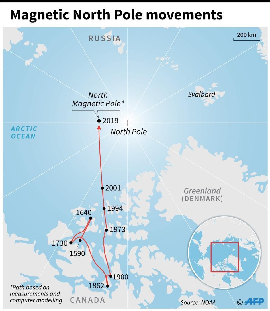Magnetic North Pole movements since 1590 to 2019, according to measurements and computer modelling. (AFP Photo/Kun TIAN)