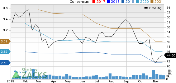 Six Flags Entertainment Corporation New Price and Consensus