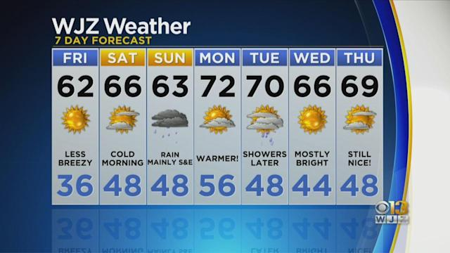 Marty Bass Has A Look At Your Friday Afternoon Forecast