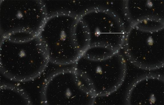 Scale of Universe Measured with 1-Percent Accuracy
