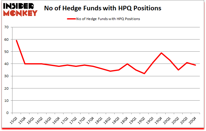 Is HPQ A Good Stock To Buy?