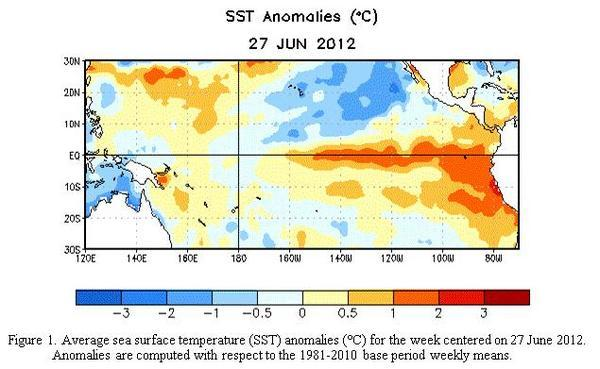 Chance of El Niño Developing This Year Increases