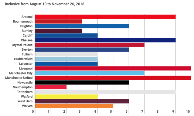 How many games each side is expected to have televised.