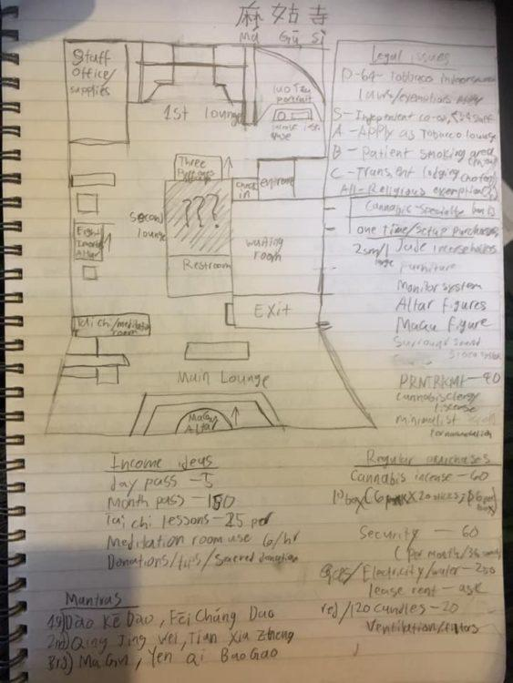 A photo of a piece of notebook paper with sketches and bulleted lists written on it, trying to make a plan on how to get legal marijuana.
