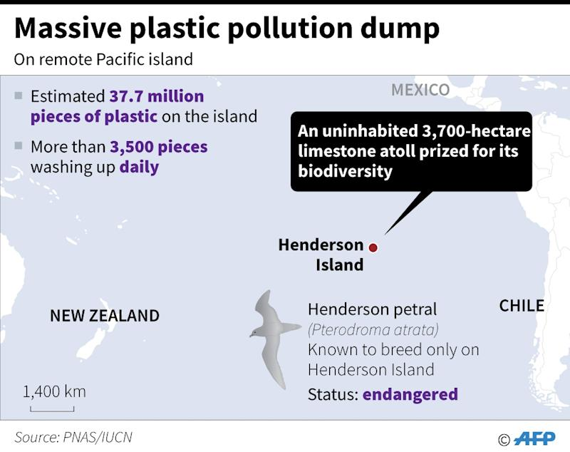 Massive plastic pollution dump