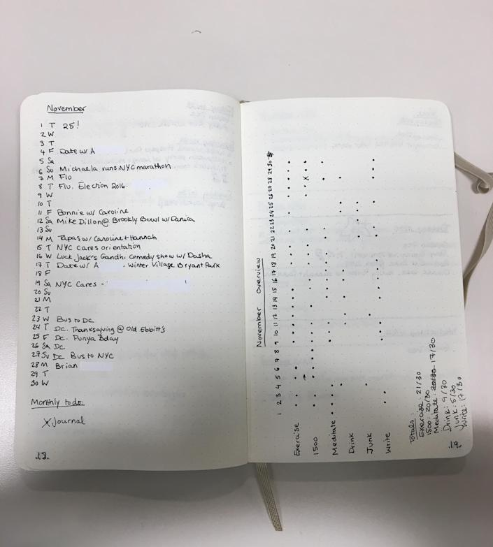 Monthly log.