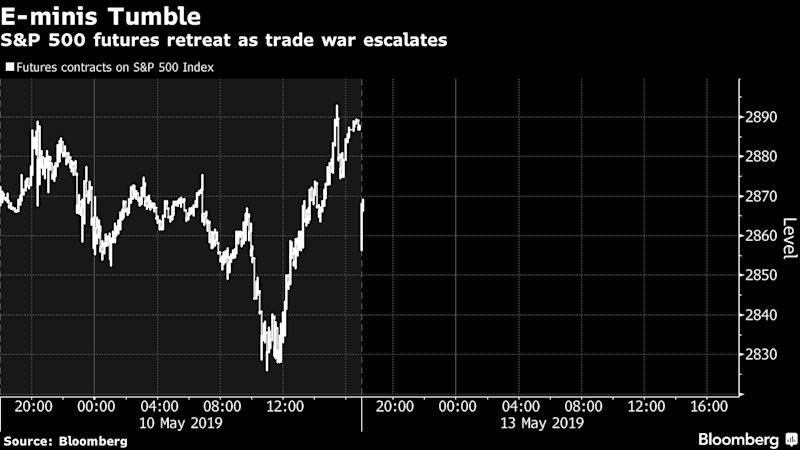 Wall Street hammered by China's plan to retaliate on trade
