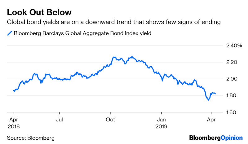 A Black Hole Is Swallowing Global Bond Yields