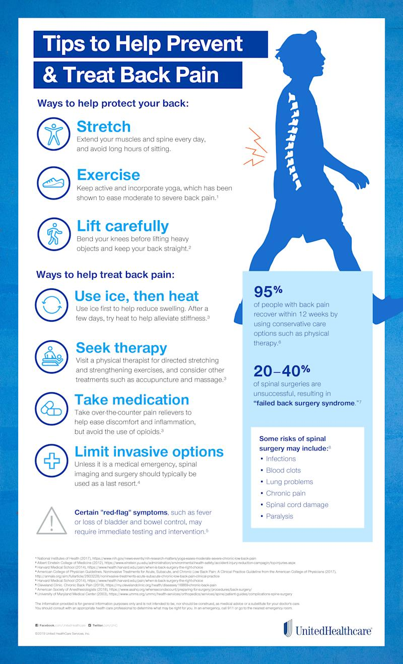 New UnitedHealthcare Benefit for Low Back Pain Helps Reduce Invasive Procedures and Address the Opioid Epidemic