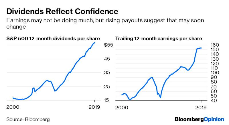 CEOs' Dividend Actions Speak Louder Than Words