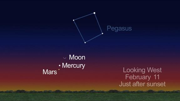 This NASA graphic shows the location of the crescent moon, Mars and the planet Mercury in the western sky just after sunset on Feb. 11, 2013.