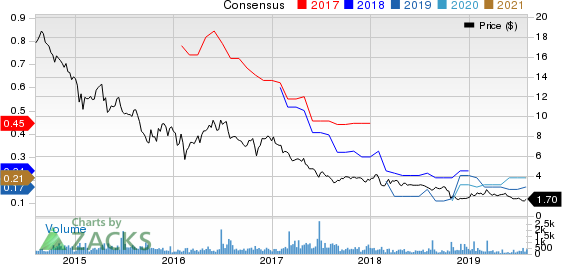 Manning & Napier, Inc. Price and Consensus