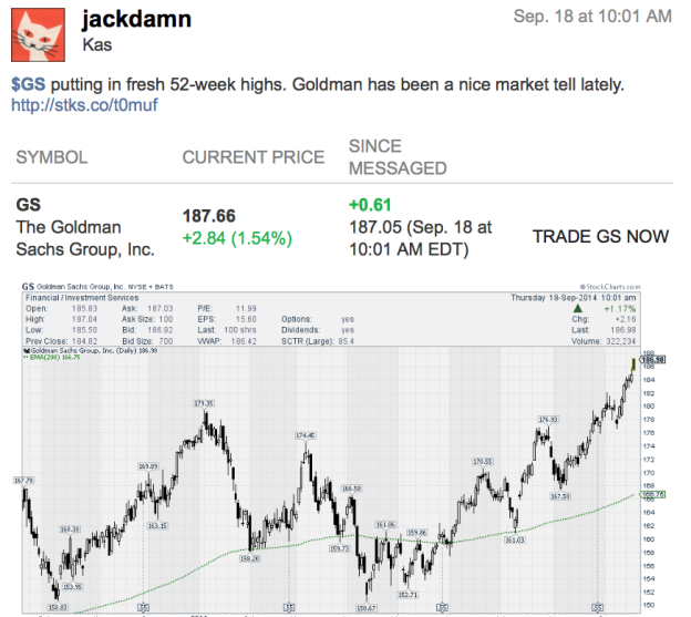 fb3161dc3563b Goldman Up Again on Alibaba Debut and Islamic Finance Wave