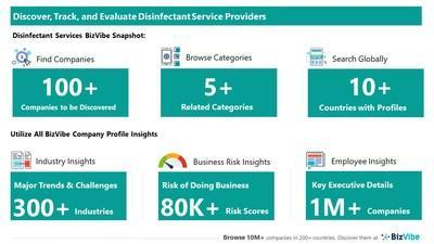 Snapshot of BizVibe's disinfectant service provider profiles and categories.
