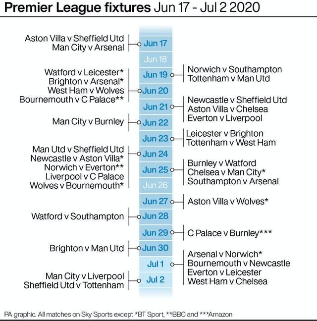 Graphic setting out Premier League fixtures between June 17 and July 2 (PA Graphic)