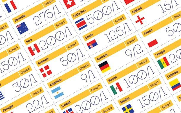 Much to the excitement of football fans across the world - and even those with a passing interest in the sport - the 2018 World Cup is very nearly here. And even if England let you down in the coming months, you could still come away from this summer's tournament a winner by taking part in a World Cup sweepstake. We have created a kit that is ready for you to download, print and play with. All you need to do is cut out each team and place them into a hat, noting down who has each team. But how should the money be split? Well, if you have 32 people in your office willing to play, you could make entry £5 per team with £100 for the winner, £40 for second place and £20 for third. Alternatively, £2 per entry could be split up with £40 for the winner, £15 for second place, £9 for third place. If you're playing among a smaller group of people, you could pick two or more teams each to ensure all are taken. In the meantime, here are the fixtures and you can also try our World Cup predictor. Whoever you pull out the hat... good luck! Download your World Cup 2018 sweepstake here World Cup 2018 | All you need to know