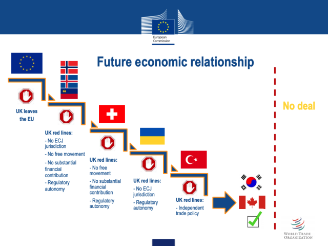 These mind-bending flowcharts show just how messy Brexit has