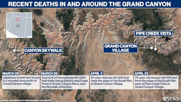 Deaths in and around the Grand Canyon (ABC NEWS)