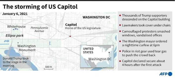 The storming of the US Capitol