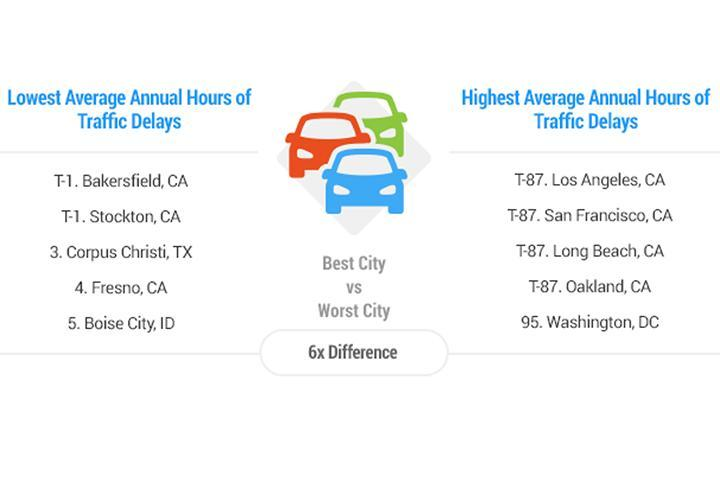 car thefts by city image