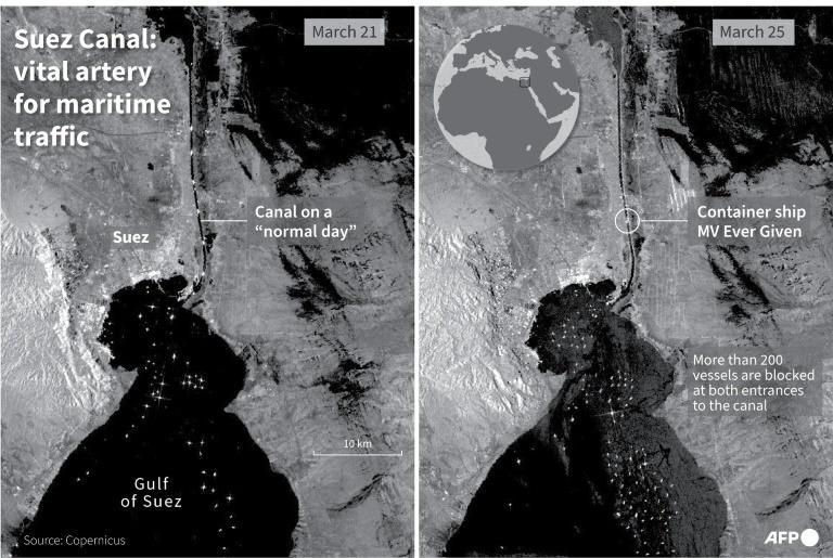 """Satellite photos showing Suez traffic on a """"normal day"""" and after the MV Ever Given became stranded show the huge backlog of extra traffic"""