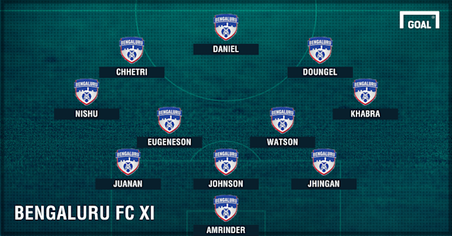 BFC vs CBFC Probable XI