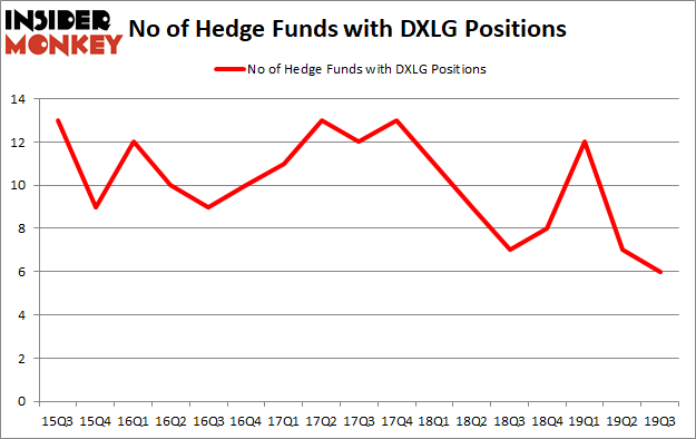 Is DXLG A Good Stock To Buy?