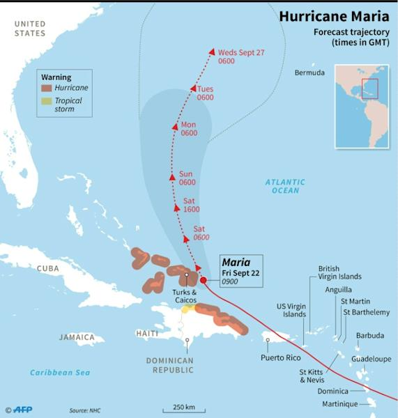 Forecast trajectory of Hurricane Maria