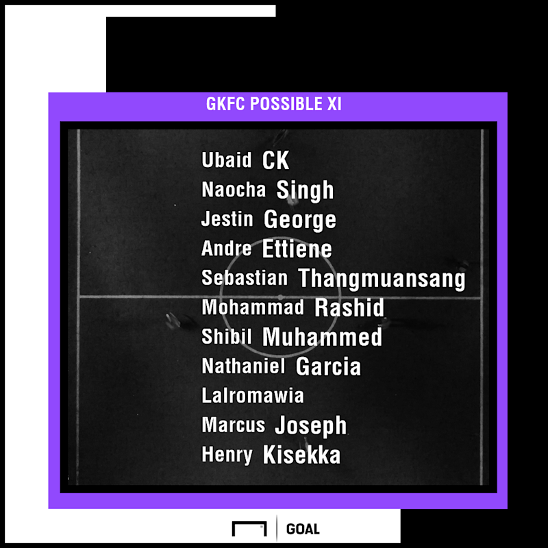 GKFC possible XI