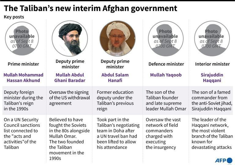 Afghanistan's new leadership, according to an announcement by the Taliban on September 7. (AFP/John SAEKI)