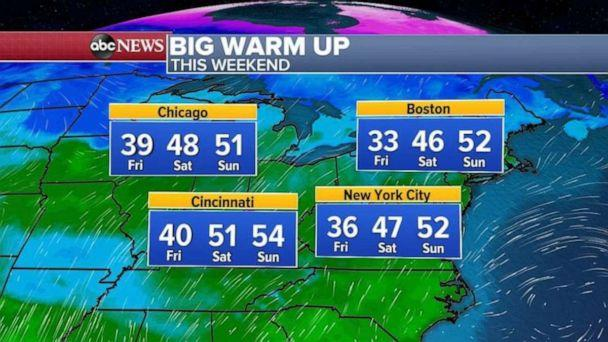 PHOTO: This mild air will move into the Northeast on Saturday and warm up even more by Sunday. (ABC News)
