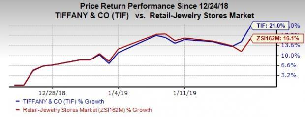 79a8ec079999 Tiffany Stock Up More Than 5% In Spite of Soft Holiday Sales