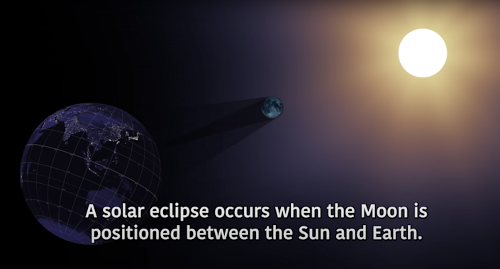 A visualization of Earth, the Moon, and the Sun during a full annular eclipse.