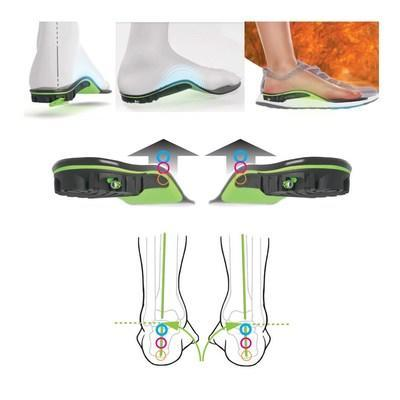 Alliance Design & Development Group (ADDG) pioneered SelectFlex®, the only Dynamic Arch Control Insoles with 3 selectable support/stiffness/arch height settings that biomechanically conform to individual arch geometry. A key-turn dynamically lifts the foot into alignment, corrects abnormal pronation, increases comfort, ankle stability & helps prevent lower extremity issues. SelectFlex orthotics with patented VRB technology allow wearers to choose support levels for each foot or type of activity.