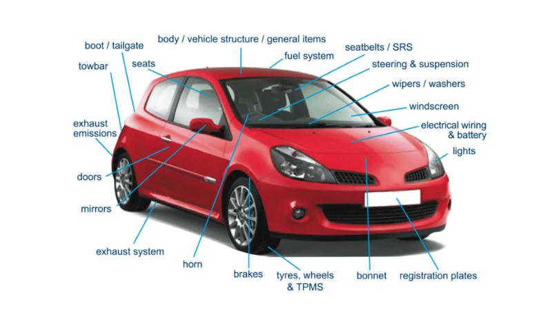 Car parts tested in the MOT