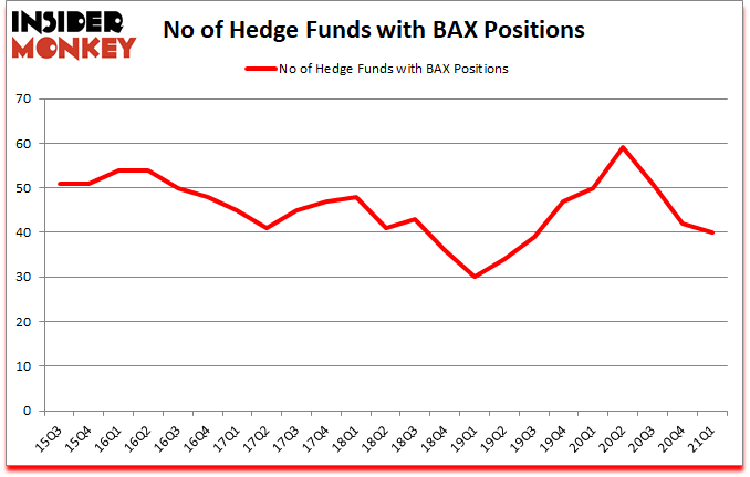 Is BAX A Good Stock To Buy?