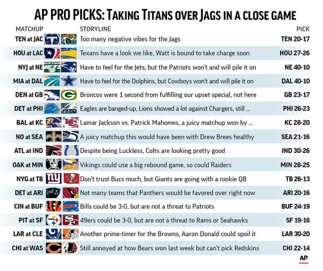 Graphic shows NFL team matchups and predicts the winners in Week 3 action; 3c x 4 3/8 inches; 146 mm x 111 mm;