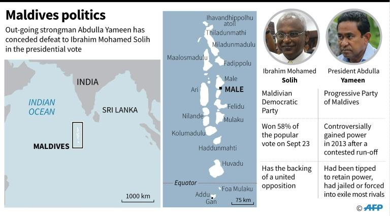 Map of Maldives and profiles of presidential vote winner Ibrahim Mohamed Solih and outgoing incumbent Abdulla Yameen