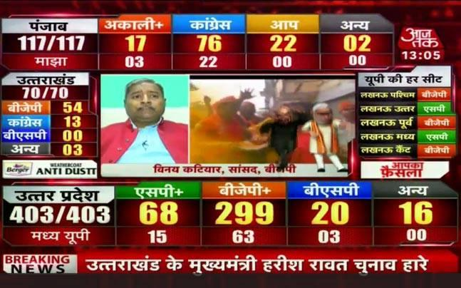 Uttarakhand Assembly Election Results 2017: LIVE Streaming on Aaj Tak and on India Today Live TV