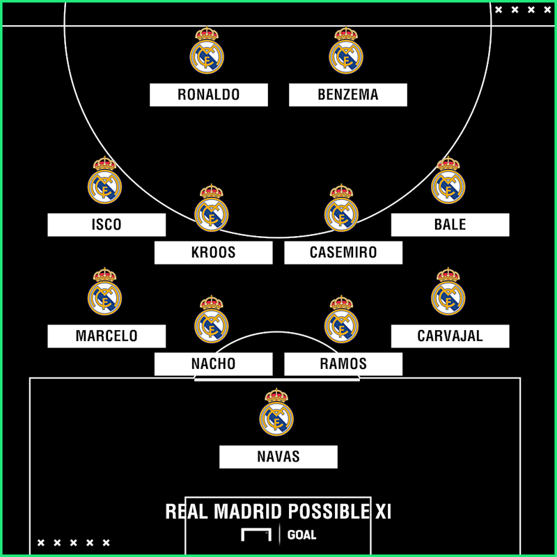 Real Madrid possible Eibar