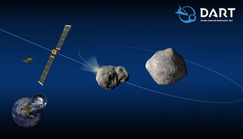 A CG render of the DART spacecraft ramming into the moonlet of Didymos.