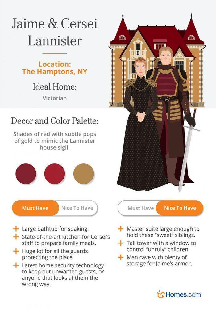 They may call Westeros home but Homes.com has imagined where in the United States our favorite Game of Thrones characters would wind up.