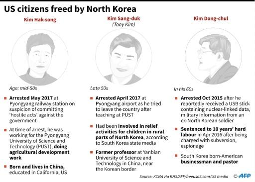 US citizens freed by North Korea