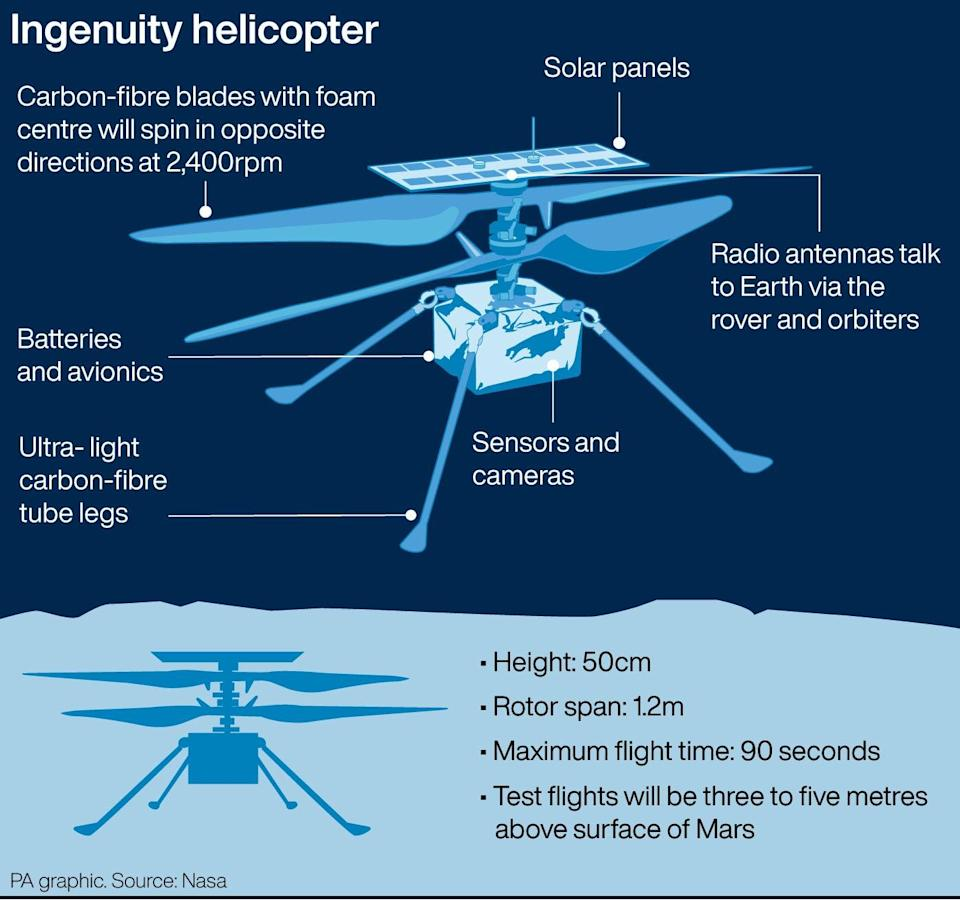 Graphic showing the helicopterPA Graphics