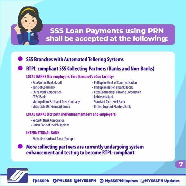 SSS Loan Payment Channels