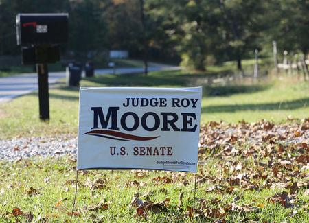 An election sign for U.S. Senate Republican candidate Judge Roy Moore is posted around the Shelby County, Alabama area prior to the upcoming special election against Democrat candidate Doug Jones in Calera, Alabama, U.S. November 10, 2017.  REUTERS/Marvin Gentry