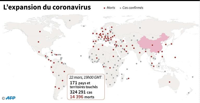 L'expansion du coronavirus