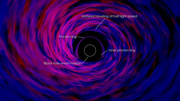 Black Hole's Guts Modeled in Supercomputer Simulation