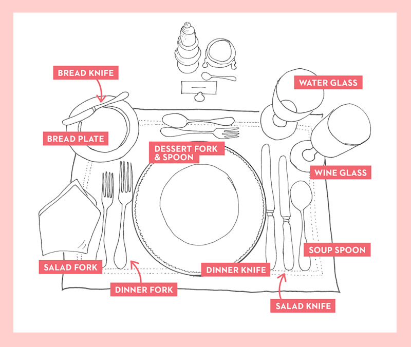 The Easiest Way To Set A Table Properly