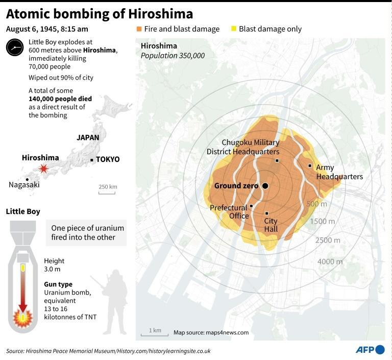 Graphic on the atomic bombing of Hiroshima in Japan on August 6, 1945